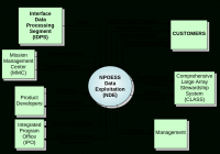 System Context Diagram – Wikipedia in Er Diagram Examples Wikipedia