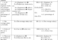 Table 7 From Extracting Entity Relationship Diagram (Erd regarding Erd Rules