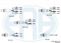 Technical Information – Era in Era Diagram