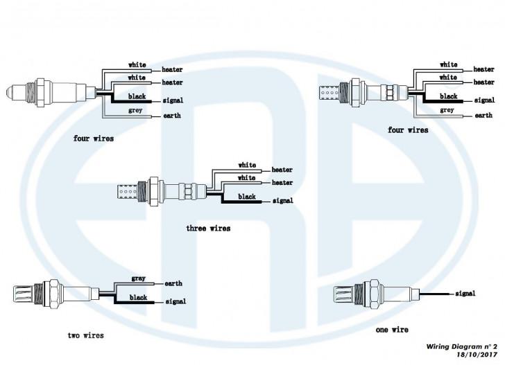 Permalink to Technical Information – Era in Era Diagram