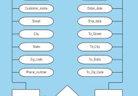 Template: Sample Erd – Lucidchart regarding Simple Erd Diagram Example