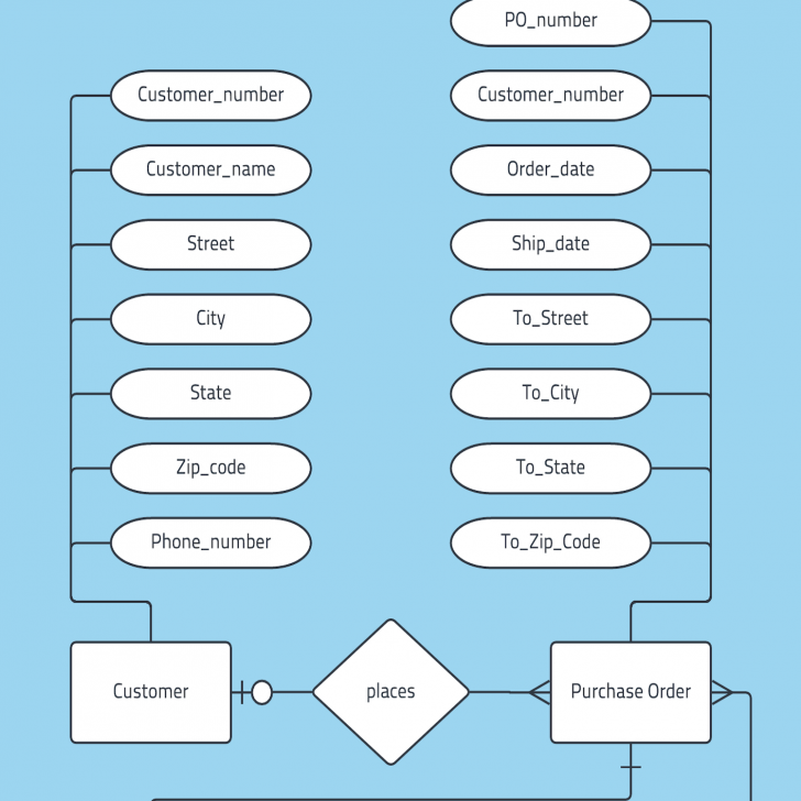 Permalink to Template: Sample Erd – Lucidchart within Erd Concept