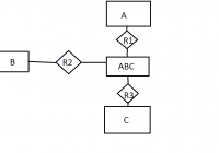 Ternary And Binary Er Relationships – Stack Overflow pertaining to Er Diagram Unary Relationship