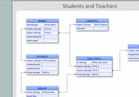 The Best 25 Entity Relationship Diagram Visio References inside Er Diagram Free Software