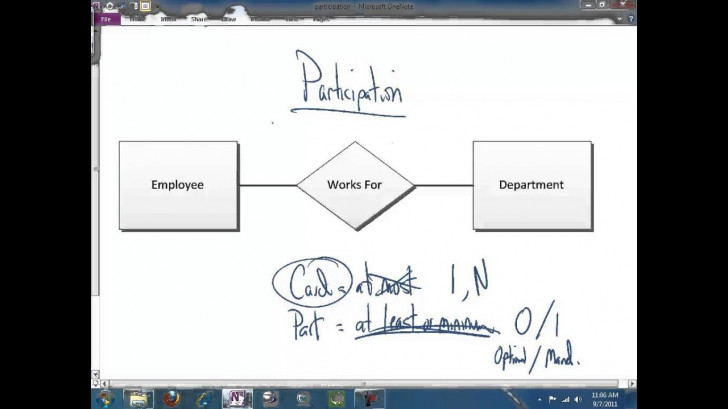 Permalink to The Participation Constraint In The Er Diagram in Er Diagram Participation