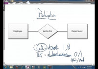 The Participation Constraint In The Er Diagram intended for Er Diagram Quora