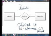 The Participation Constraint In The Er Diagram throughout Er Diagram Constraints