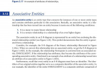 Three Entity-Relationship Modeling Chapter Overview Chapter with regard to Er Diagram Relationship Between 3 Entities