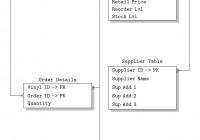 Tikz Er Diagram – Stopping Relations From Drawing Across intended for Er Diagram Latex