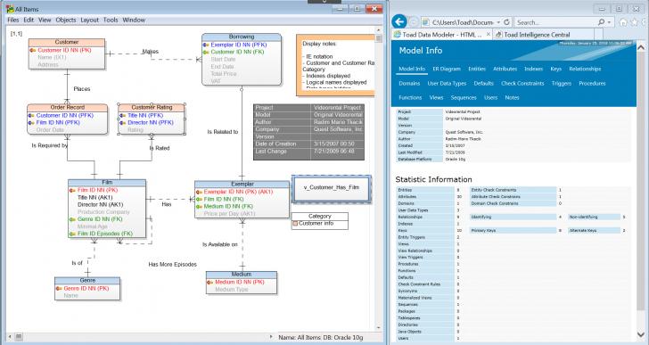 Permalink to Toad Data Modeler for Er Diagram Toad