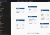 Top 5 Free Database Diagram Design Tools