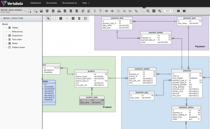 Permalink to Top Online Uml Modeling Tools In 2018 (Also Including Er And intended for Online Data Model Diagram Tool