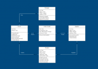 Uml Class Diagram Example – Inventory Management System Template within Inventory Er Diagram Examples