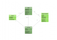 Uml Class Diagram Example – Medical Shop