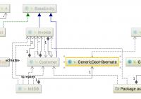 Uml Class Diagrams – Help | Intellij Idea for Generate Er Diagram From Xsd