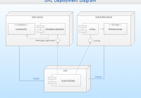 Uml Deployment Diagram | Professional Uml Drawing regarding Er Diagram Examples For Online Shopping
