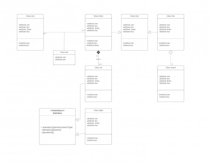 Permalink to Uml Diagram Tool | Lucidchart in Er Diagram Vs Class Diagram