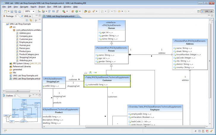 Permalink to Uml Lab Class Diagram Editor | Eclipse Plugins, Bundles And pertaining to Er Diagram In Eclipse