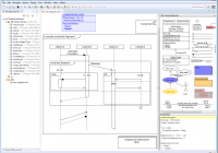 Umlet – Free Uml Tools For Fast Uml Diagrams