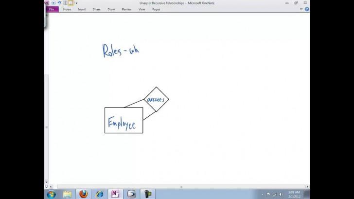 Permalink to Unary Or Recursive Relationships In Erds within Er Diagram Recursive Relationship