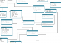 University Database Schema Diagram. This Database Diagram for Database Table Relationship Diagram Tool