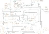 University Management System Er Diagram – You Can Edit This throughout Er Diagram Ppt
