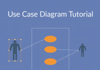 Use Case Diagram Tutorial ( Guide With Examples ) – Creately