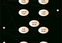 Use Case Diagram – Wikipedia inside Er Diagram Restaurant Management System