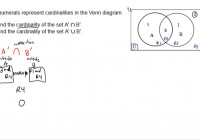 Venn Diagram Cardinality Question inside Cardinality Diagram