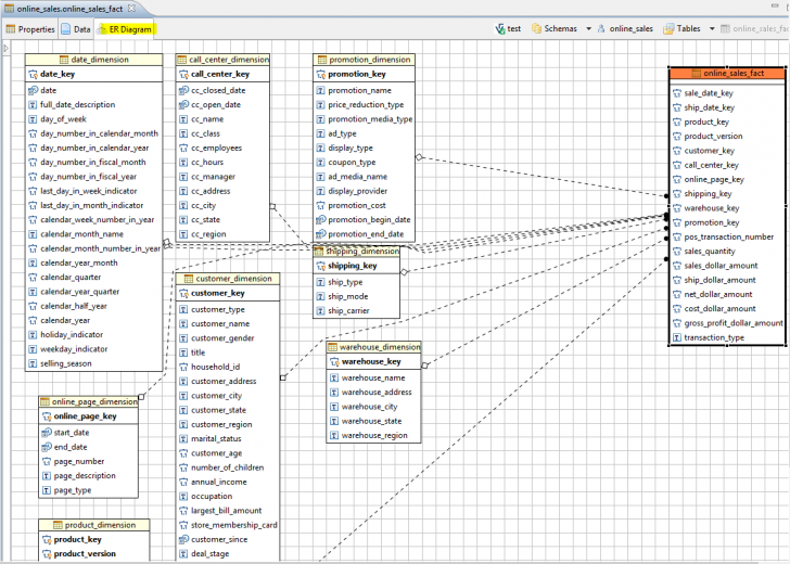 Permalink to Vertica Integration With Dbeaver: Tips And Techniques pertaining to Er Diagram Dbeaver