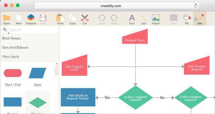 Permalink to Visio Alternative Online | Diagramming For Professionals regarding Er Diagram Creately