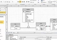 Visio Subtype Supertype Modeling – Youtube throughout Er Diagram Example Youtube