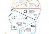 Wektorowy Móżdżkowy Liniowy Infographic Ludzkiej Głowy with Ed Diagram