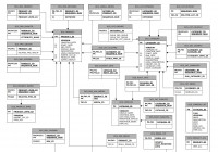 What Is An Entity-Relationship Diagram? – Better Programming pertaining to 1 To 1 Relationship Er Diagram