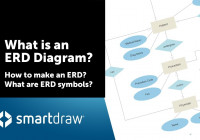 What Is An Er Diagram? How To Make An Erd? What Are Erd Symbols? in Er Diagram Standards