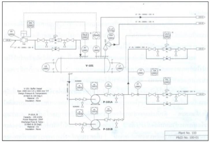Permalink to What Is An Instrumentation Loop Diagram? – Field regarding Er Diagram Loop