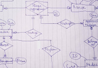 What Is The Right Way To Use Associative Entity? – Stack with Er Diagram Links