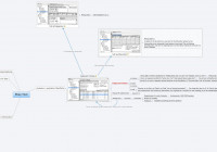 Xmind Share – Xmind – Mind Mapping Software pertaining to Er Diagram Ebay