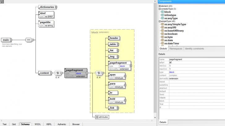 Permalink to Xsd Tools | Altova inside Er Diagram Xml